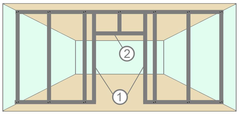 Схема дверного проёма в перегородке из гипсокартона
