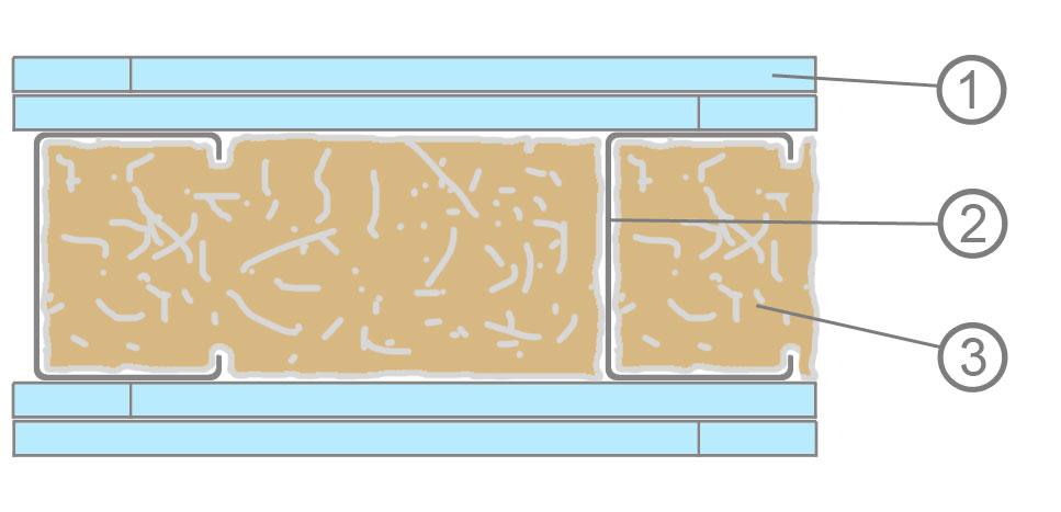 Перегородка из гипсокартона в горизонтальном разрезе