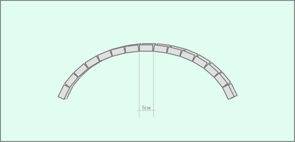 Дугообразный элемент арки из профиля