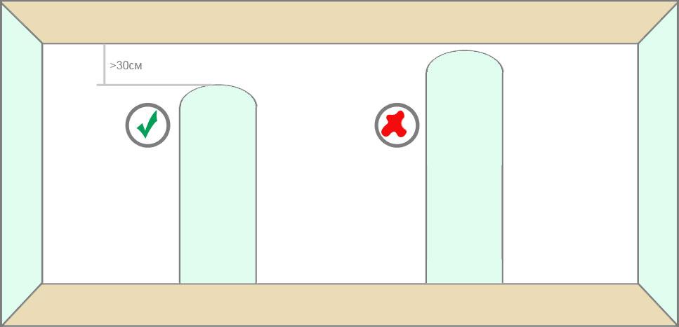 Правильный размер от арки до потолка