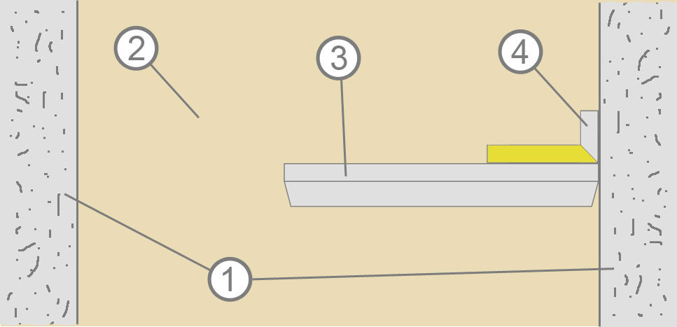 Разметка прямого угла угольником и правилом